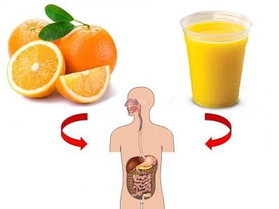 Arancia o succo di arancia? Questo è il dilemma